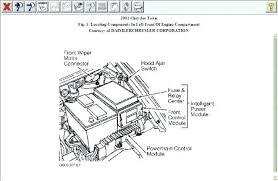 vue fuse box relay fuse diagram box data wiring diagrams o ford vue fuse box relay fuse diagram box data wiring diagrams o ford starter relay fuse full 2004 saturn vue fuse box location