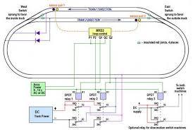 ho railroad wiring diagrams wire center \u2022 model railway wiring diagrams model train wiring basic diagram collection of wiring diagram u2022 rh wiringbase today dcc track wiring diagrams ho railroad landscape