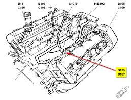 lincoln ls engine diagram wiring diagrams online