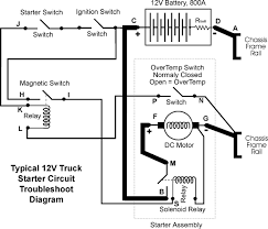 ford truck starter solenoid wiring