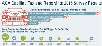 2018 cadillac tax. exellent 2018 cadillac calculated intended 2018 tax