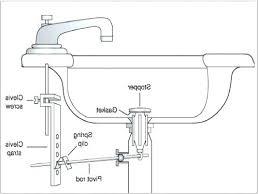 slow running drain in bathtub medium of bathroom sink stopper install diffe types of bathtub drains drain stopper