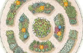 Small Picture Top 30 Small Herb Garden Design Layouts Simple House Gate