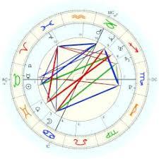 Robert Pattinson Birth Chart Pattinson Robert Astro Databank