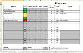 project milestones examples project management report milestones from www my project