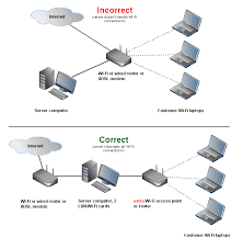 friendly internet cafe software documentation wi fi click for full sized image