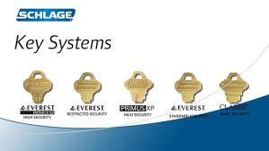 schlage primus locks. News Advantage Safe And Lock Servicing The Palm Beaches Schlage Primus Locks N