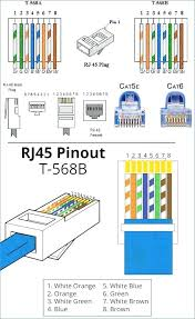 rj45 jack wiring how to wire an and phone jack using a single cable rj45 jack wiring wiring diagram plug wiring diagram wiring diagram for plug wiring diagram rj45 wall