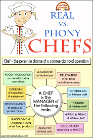 definition and description of a chef what is the job description of a chef
