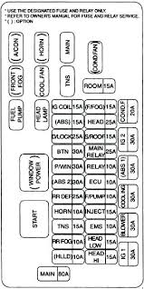 2003 kia sedona wiring diagram fuse box schematic data engine fuse box schematic diagram data wiring engine compartment owner manual 2003 kia
