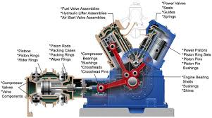 air compressor parts diagram 3 phase pressure switch wire diagram Trailer Wiring Diagram PDF at Htdx100em Wiring Diagram Filetype Pdf