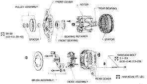 hitachi alternator rebuild instructions sailnet community i think it will be even simpler the brushes aren t held by the regulator there is an exploded diagram here