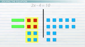 how to use algebra tiles to model solve equations lesson transcript study com