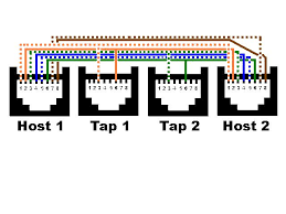 cat5e wiring diagram straight through images rj11 wiring diagram 5e patch cable wiring diagram get image