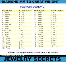 Carat Size Chart Princess Diamond Size And Weight Chart
