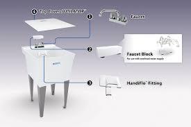 utilatub and utilatwin laundry utility tub accessories