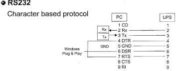 ups battery wiring diagram ups image wiring diagram apc smart ups 3000 battery wiring diagram images on ups battery wiring diagram