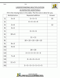 Make Your Own Addition Worksheets - Checks Worksheet