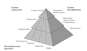 Реферат Информационная система нотариальной конторы г  Информационная система нотариальной конторы г Зеленогорска