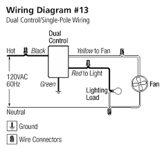 wiring diagram for a double switch the wiring diagram electrical wiring in the home wiring light garbage disposal wiring diagram · wiring a double switch