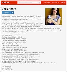How To Write A Profile 20 Fantastic Bookbub Author Profile Examples
