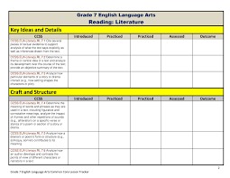 Common Core Lesson Plan Template Common Core Math And ELA Lesson Plan Organizers For The Middle 10