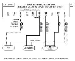 rv furnace thermostat wiring wiring diagram val