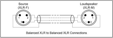 xlr wiring diagram balanced xlr image wiring diagram georg neumann gmbh professional monitoring on xlr wiring diagram balanced
