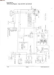 polaris indy 440 wiring diagram wiring diagram libraries polaris 400 wiring diagram polaris 400 fuel system polaris 400polaris polaris wiring diagram on polaris