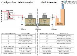 linear actuator control using an external limit switch this concludes part 1 of our ldquolinear actuator control series we will be covering more methods of how to control your actuator in upcoming articles so