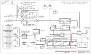 coleman mach air conditioner wiring diagram valid coleman mach rv thermostat wiring diagram luxury coleman rv