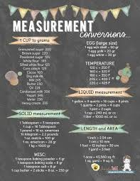 Some Useful Measurement Conversion Chart Baking Conversion