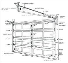 garage door installation instructions overhead door installation overhead door installation overhead door installation