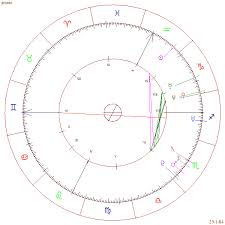 My Natal Chart 1 25 1984 My Style Astrology Software