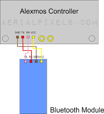 bluetooth module wiring diagram bluetooth auto wiring diagram alexmos bluetooth module installation and setup guide aerialpixels on bluetooth module wiring diagram