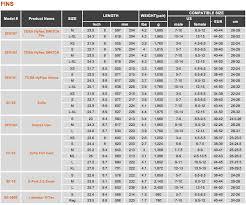 Tusa Size Charts