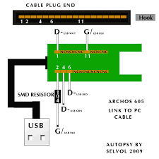 archos usb cable pinout diagram ru