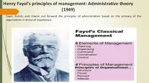 Classical Management Theory              Definition   Video     Research Papers  Classical Management Theory
