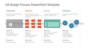 User Interface Powerpoint Templates