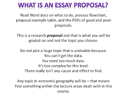 Research Proposal Flow Chart Example Read Word Docs On What To Do Process Flowchart Proposal