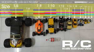 Chart For R C Sizes Rccars