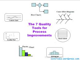 7 Qc Tools Control Charts 7 Qc Tools Quality Control Coretools