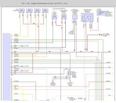 mitsubishi gdi wiring diagram circuit connection diagram \u2022 ZX9 Wiring-Diagram no pulse to fuel injectors i have changed the camshaft position rh 2carpros com mitsubishi 4g93 gdi wiring diagram