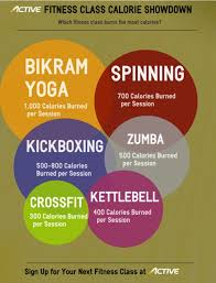 i love bikram yoga zumba and kickboxing i don t love how much cles cost though