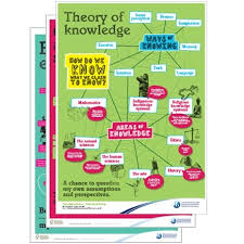 a visual approach to the new theory of knowledge curriculum ib a visual approach to the new theory of knowledge curriculum ib community blog