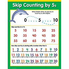 Counting By 3 Chart Skip Counting 3 Chart Pack Gr 1 3 Amazon Co Uk Office Products