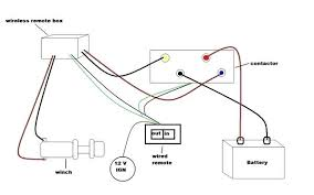atv winch contactor wiring diagram wiring diagrams image free atv winch relay wiring diagram winch contactor wiring diagram plus black post goes to the battery rhfharatesinfo atv winch contactor