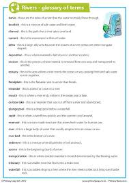 glossary for children text feature.  Glossary In Glossary For Children Text Feature