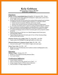 6 Signs Of A Great Resume Careerbuilder Resume For Study