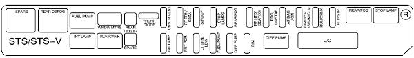 2008 cadillac sts fuse box 2008 wiring diagrams
